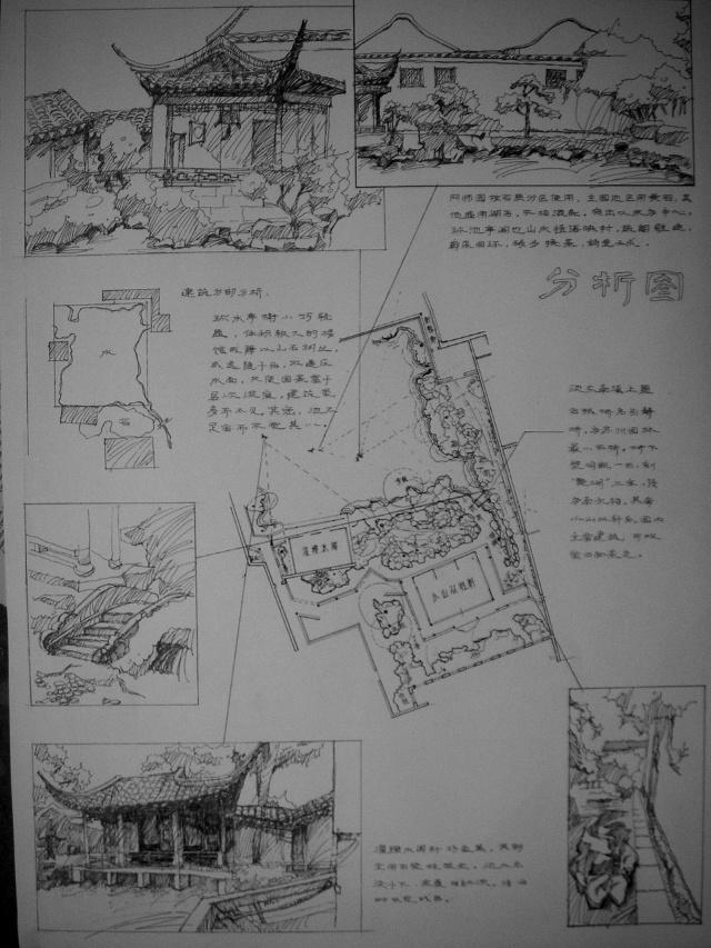 苏州园林网师园分析