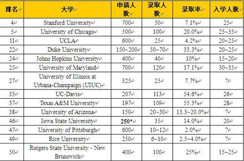 2019经济学专业排名_经济学考研 产业经济学全国院校排名及分数线