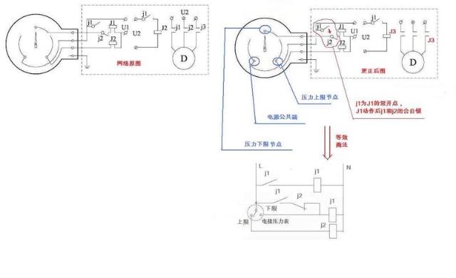 结构原理: 仪表由测量系统、指示装置、磁助电接点装置、外壳、调节装置及接线盒等组成。 当被测压力作用于弹簧管时,其末端产生相应的弹性变形 — 位移,经传动机构放大后,由指示装置在度盘上指示出来。同时指针带动电接点装置的活动触点与设定指针上的触头(上限或下限)相接触的瞬时,致使控制系统接通或断开电路,以达到自动控制和发信报警的目的。 在电接点装置的电接触信号针上,有的装有可调节的永久磁钢,可以增加接点吸力,加快接触动作,从而使触点接触可靠,消除电弧,能有效地避免仪表由于工作环境振动或介质压力脉动