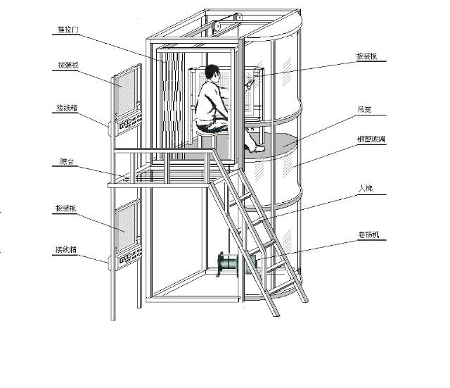 电葫芦:电葫芦采用1.1KW三相电动机提供整个电梯的动力,它采用成品电葫芦倒置安装使用。为了节省空间将其设置在旁侧底处